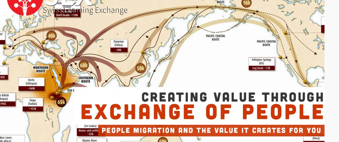Creating value exchange people globalisation