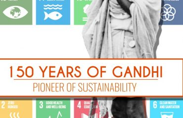 Gandhi sustainablity